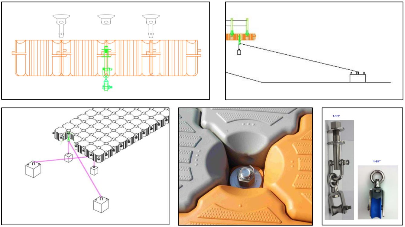 anclaje-barreras-flotantes-excel-dock